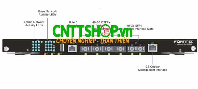 FCTRL-5903C Firewall Forti Controller Networking blade