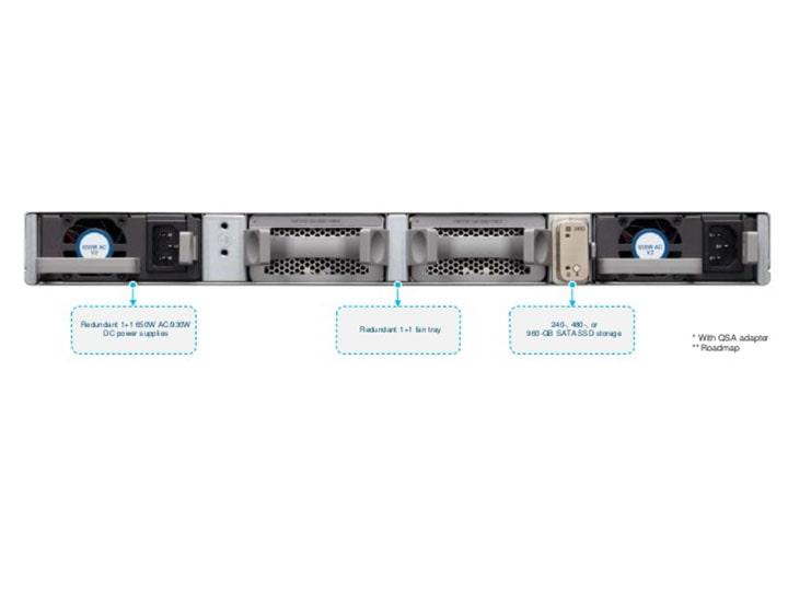 Switch Cisco C9500-32C-E 32-port 100G switch, NW Ess  License - CNTTShop