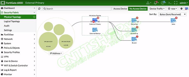 FortiOS 5 6] Hướng dẫn cấu hình HA trên Firewall Fortigate - CNTTShop