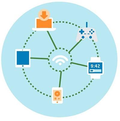 Giải pháp mạng Wifi cho khách sạn, resort 3