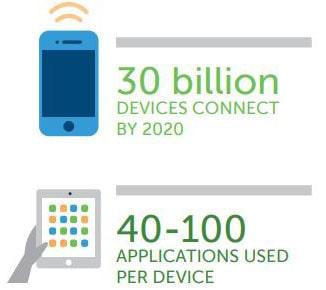 Giải pháp mạng Wifi cho khách sạn, resort 8